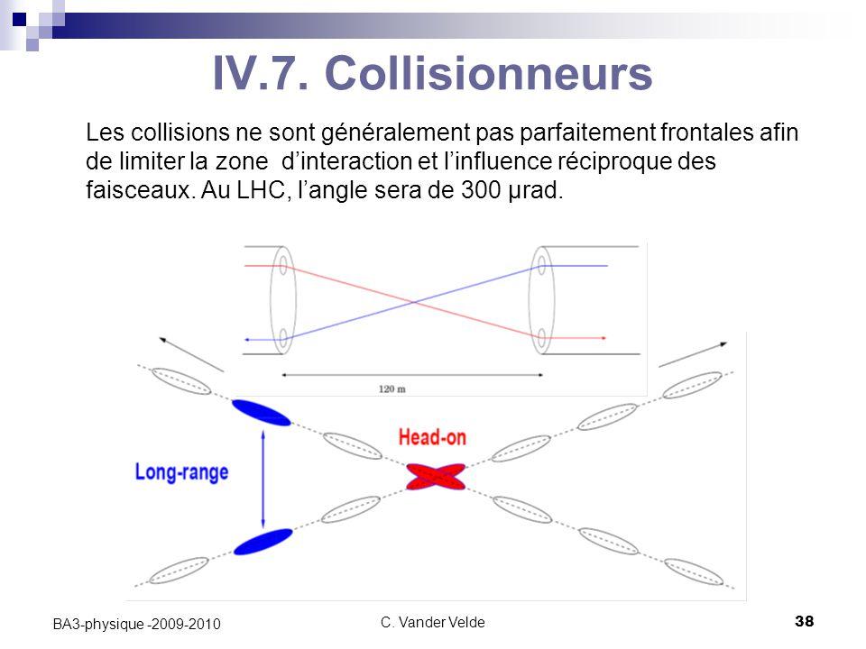 IV.7. Collisionneurs
