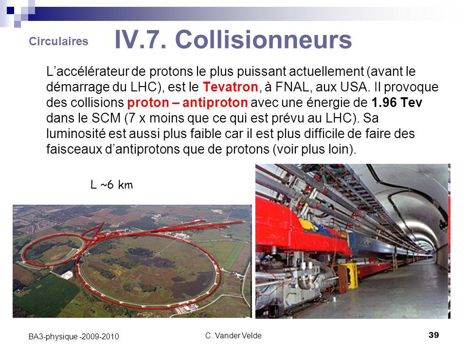 IV.7. Collisionneurs Circulaires.