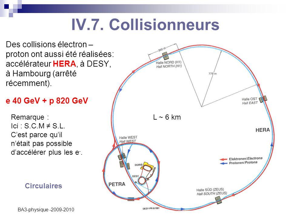 IV.7. Collisionneurs Des collisions électron – proton ont aussi été réalisées: accélérateur HERA, à DESY, à Hambourg (arrêté récemment).