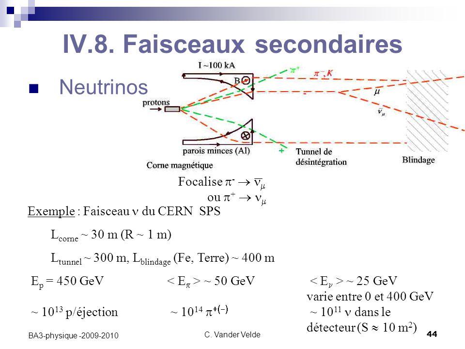 IV.8. Faisceaux secondaires