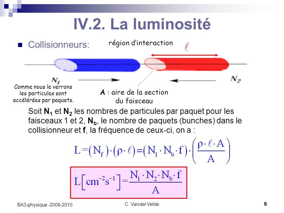 IV.2. La luminosité Collisionneurs: