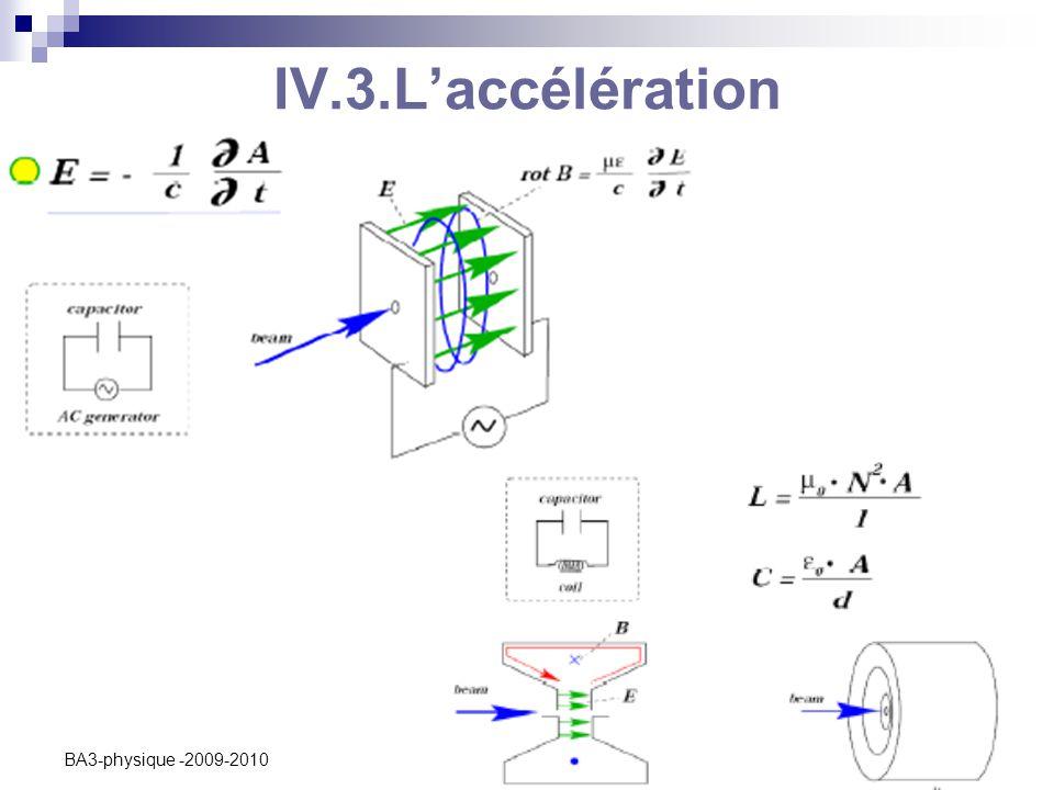 IV.3.L'accélération BA3-physique -2009-2010 C. Vander Velde