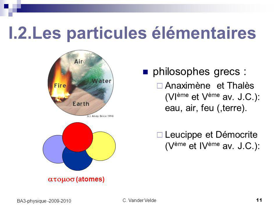 I.2.Les particules élémentaires