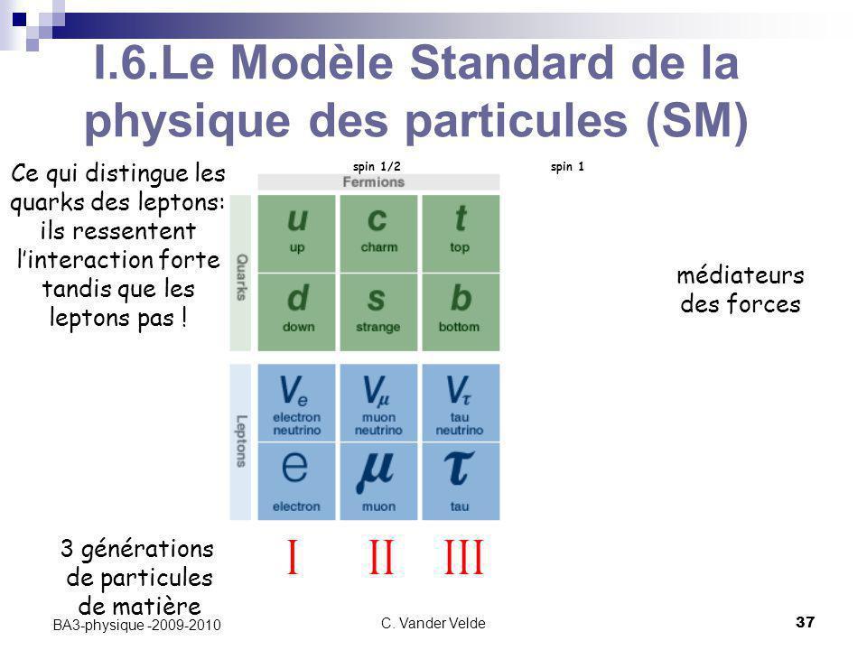 I.6.Le Modèle Standard de la physique des particules (SM)