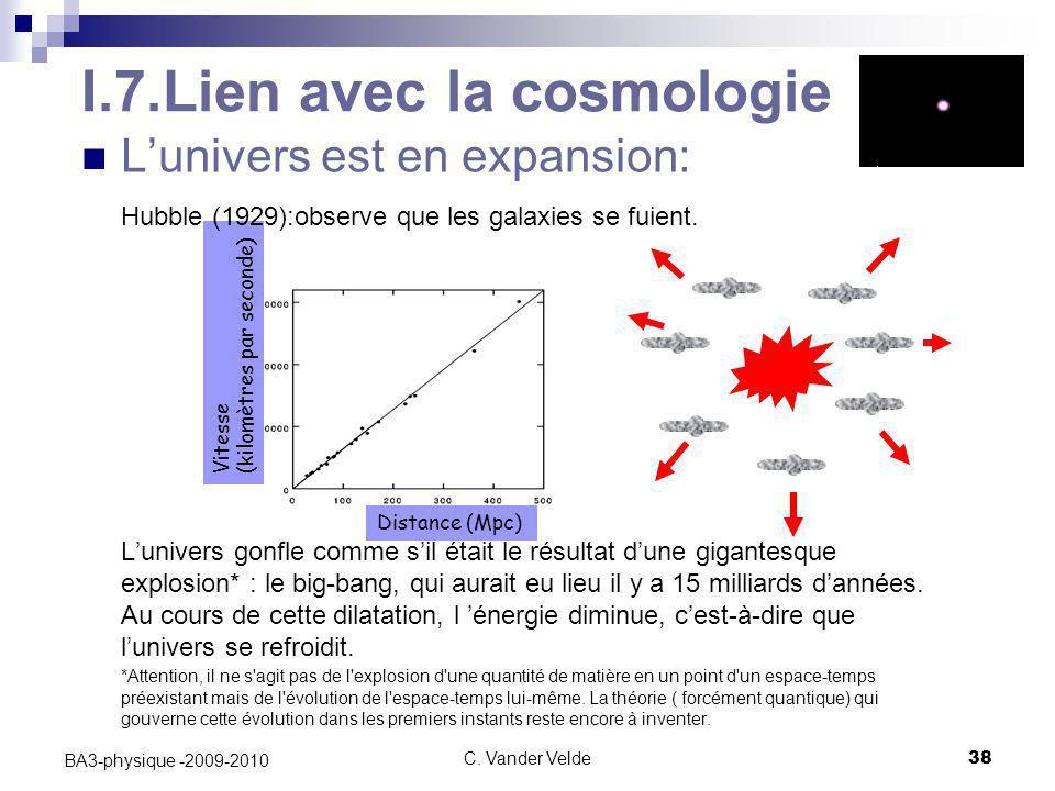 I.7.Lien avec la cosmologie