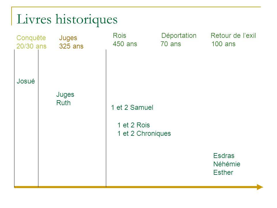 Livres historiques Rois Déportation Retour de l'exil
