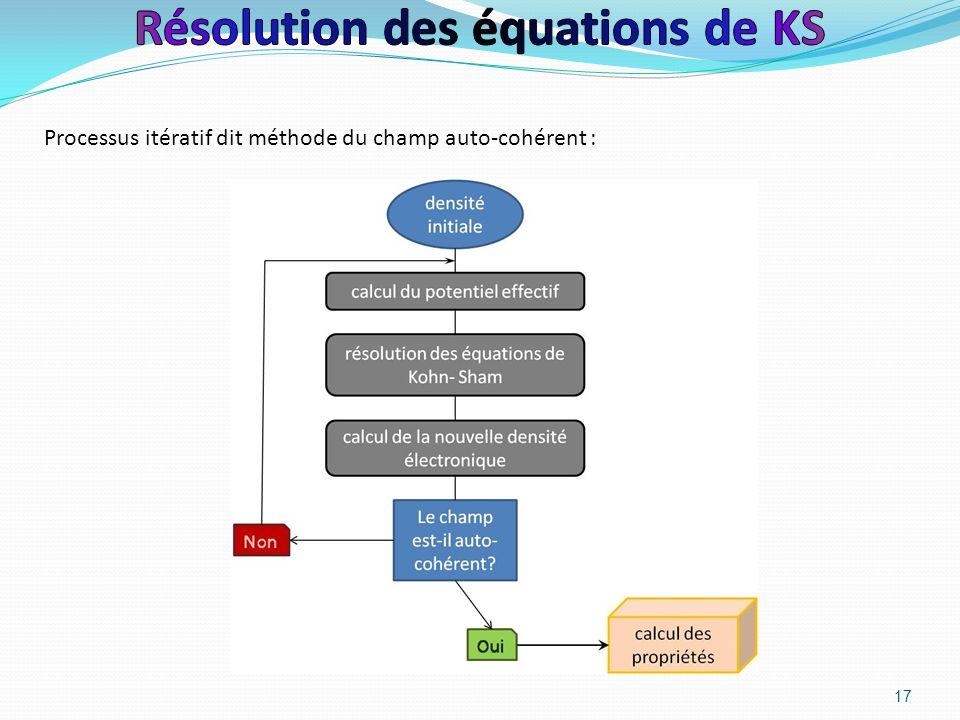 Résolution des équations de KS