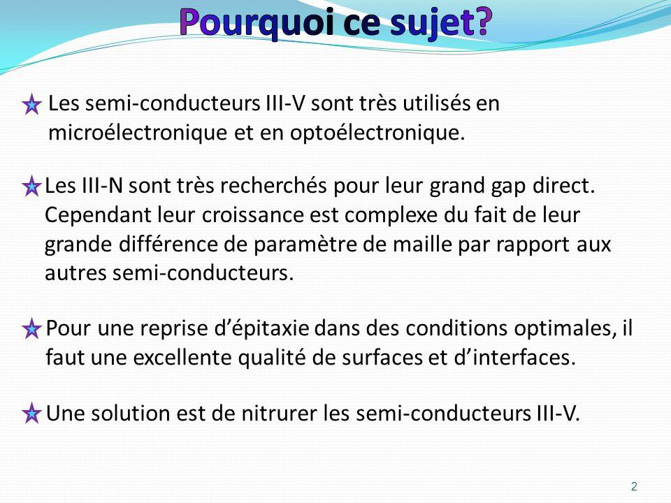 Pourquoi ce sujet Les semi-conducteurs III-V sont très utilisés en microélectronique et en optoélectronique.