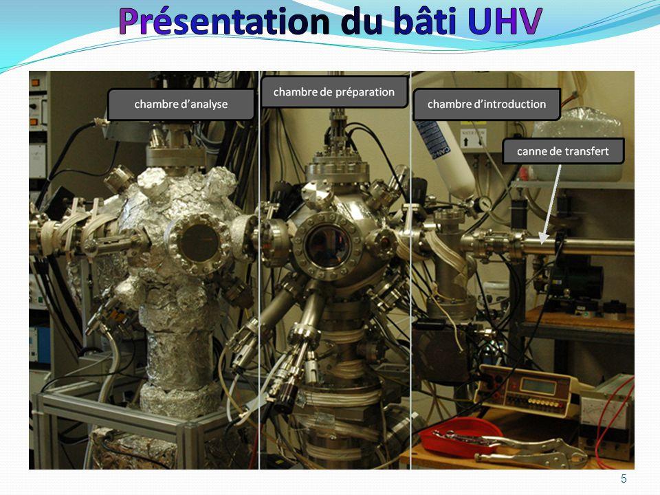Présentation du bâti UHV