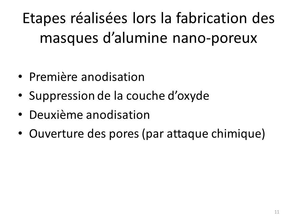 Etapes réalisées lors la fabrication des masques d'alumine nano-poreux