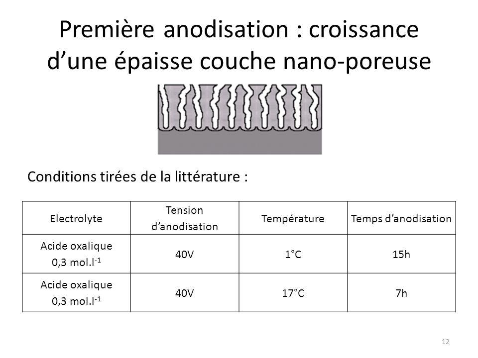 Première anodisation : croissance d'une épaisse couche nano-poreuse