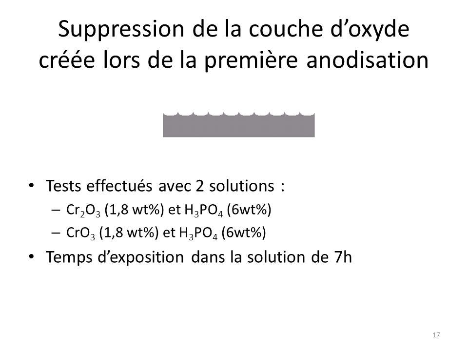 Suppression de la couche d'oxyde créée lors de la première anodisation