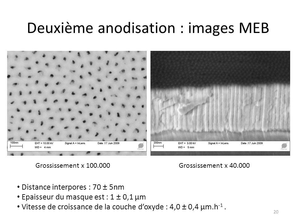 Deuxième anodisation : images MEB