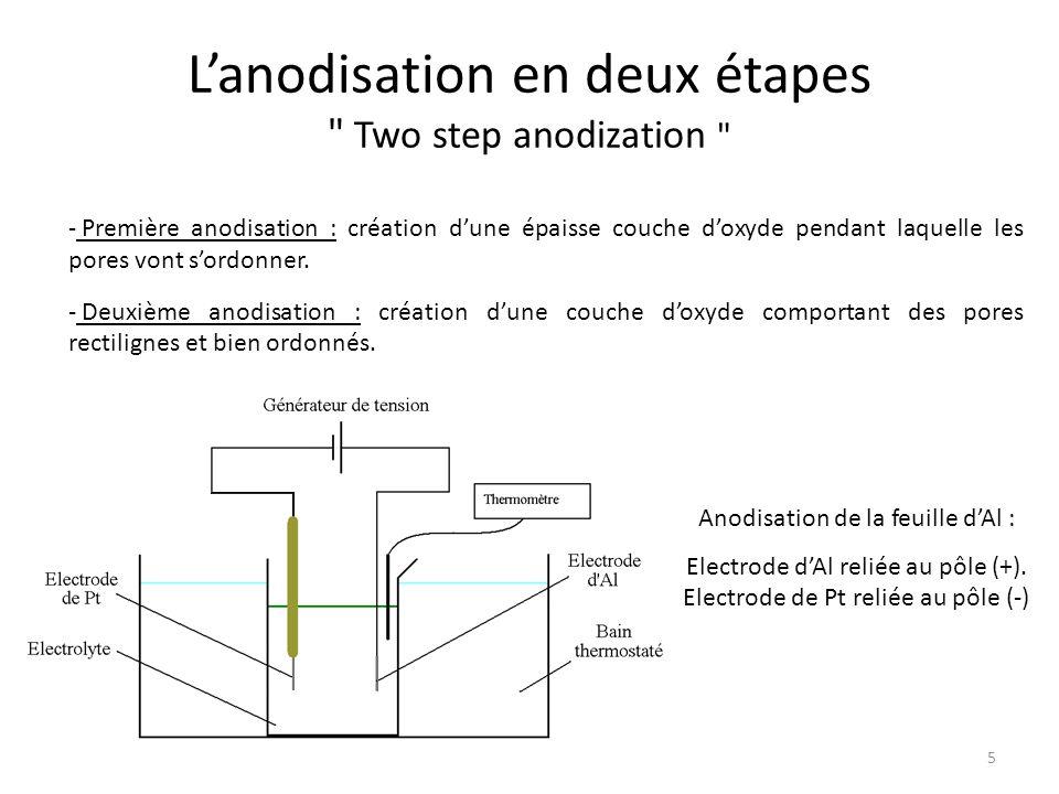 L'anodisation en deux étapes Two step anodization