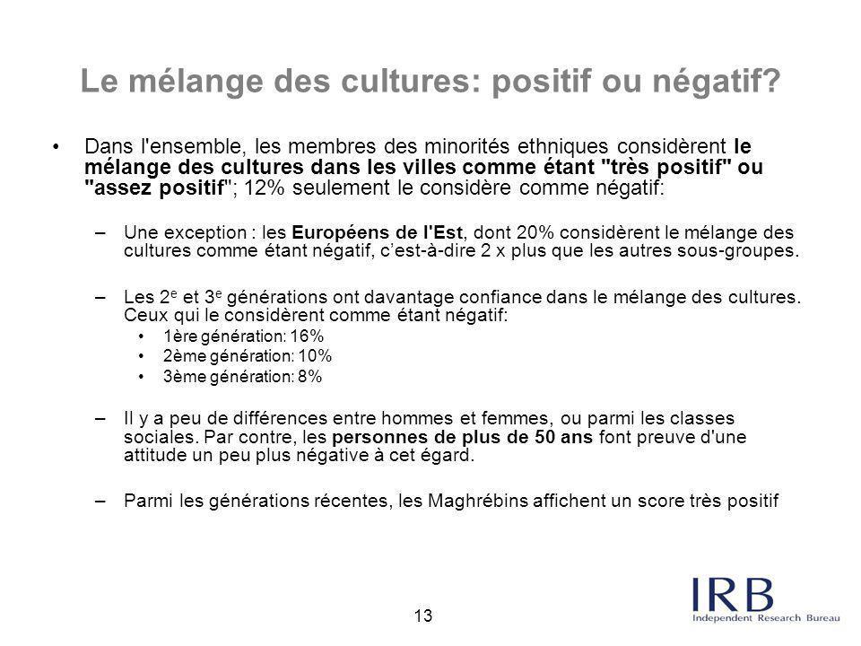 Le mélange des cultures: positif ou négatif