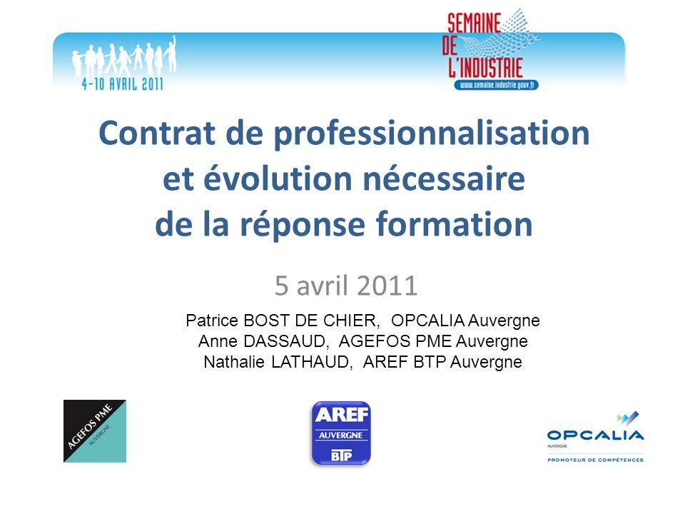 Contrat de professionnalisation et évolution nécessaire de la réponse formation