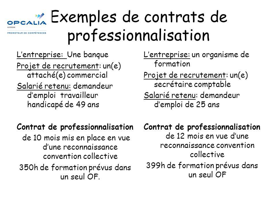 Exemples de contrats de professionnalisation