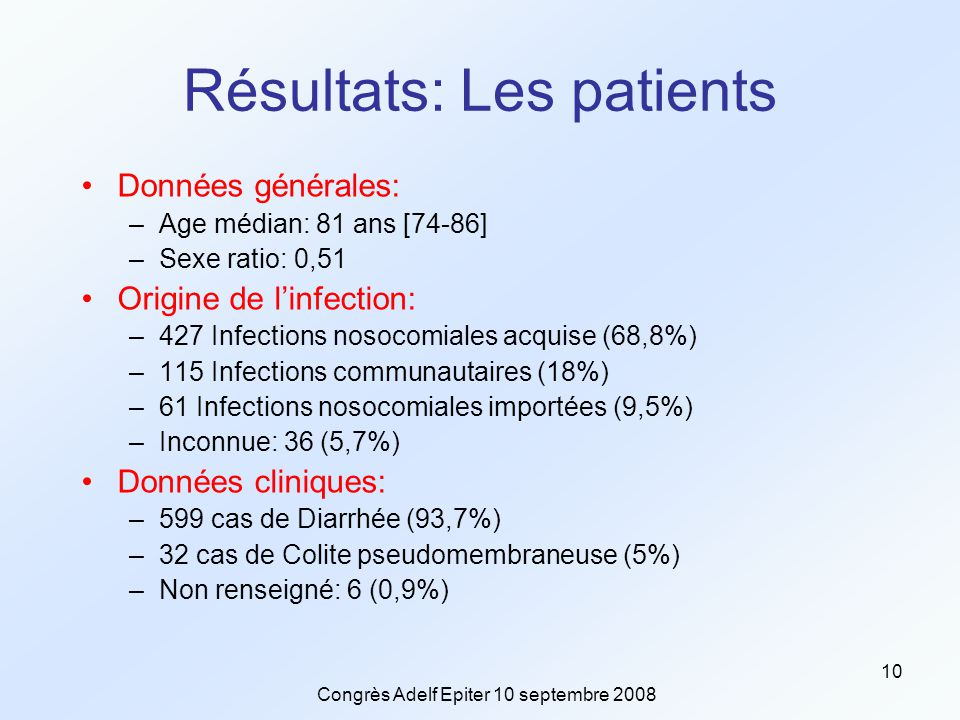 Résultats: Les patients
