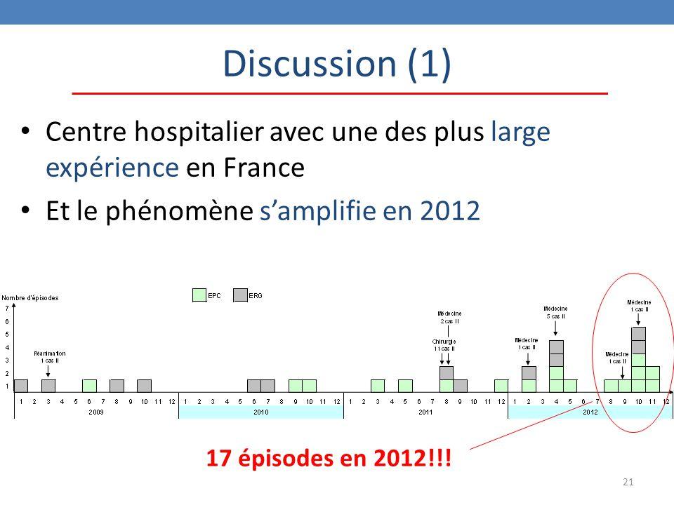 Discussion (1) Centre hospitalier avec une des plus large expérience en France. Et le phénomène s'amplifie en 2012.