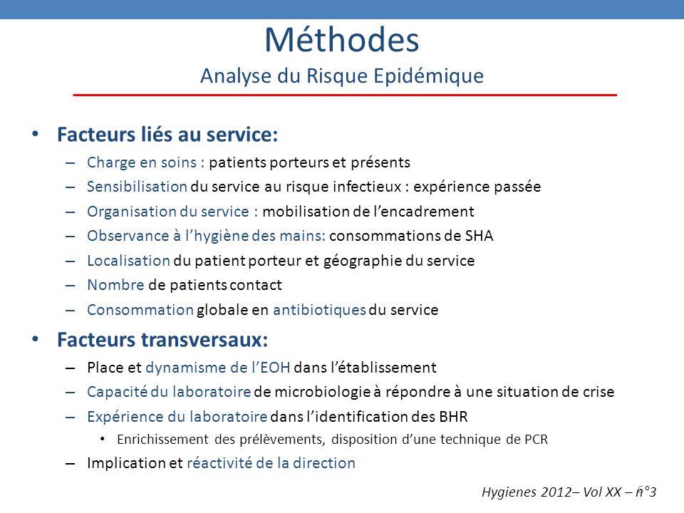 Méthodes Analyse du Risque Epidémique