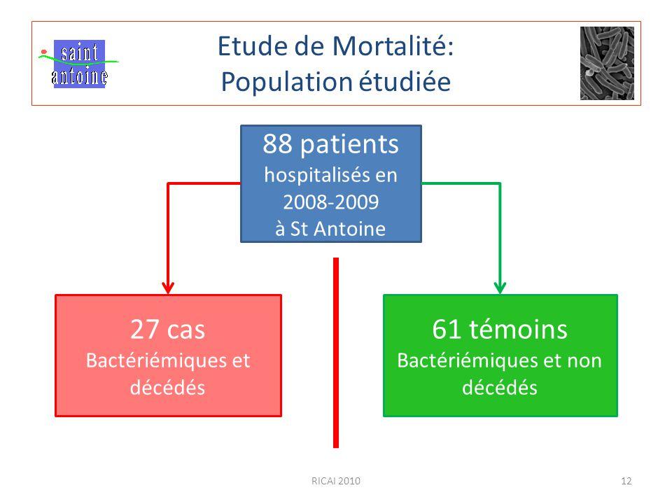 Etude de Mortalité: Population étudiée