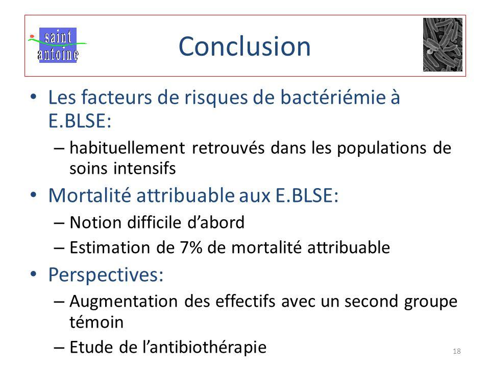 Conclusion Les facteurs de risques de bactériémie à E.BLSE:
