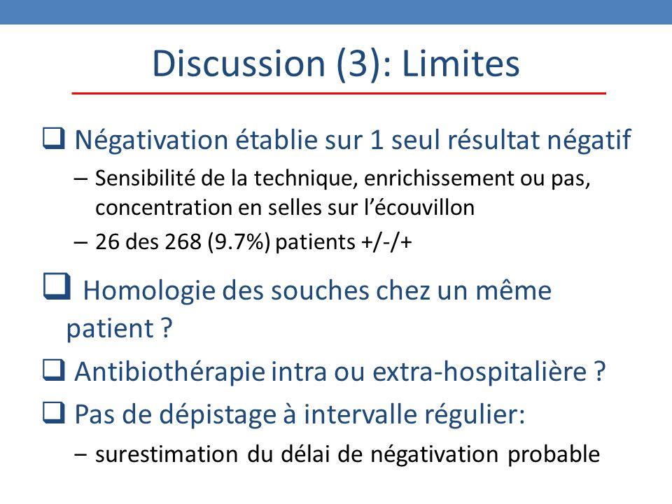 Discussion (3): Limites