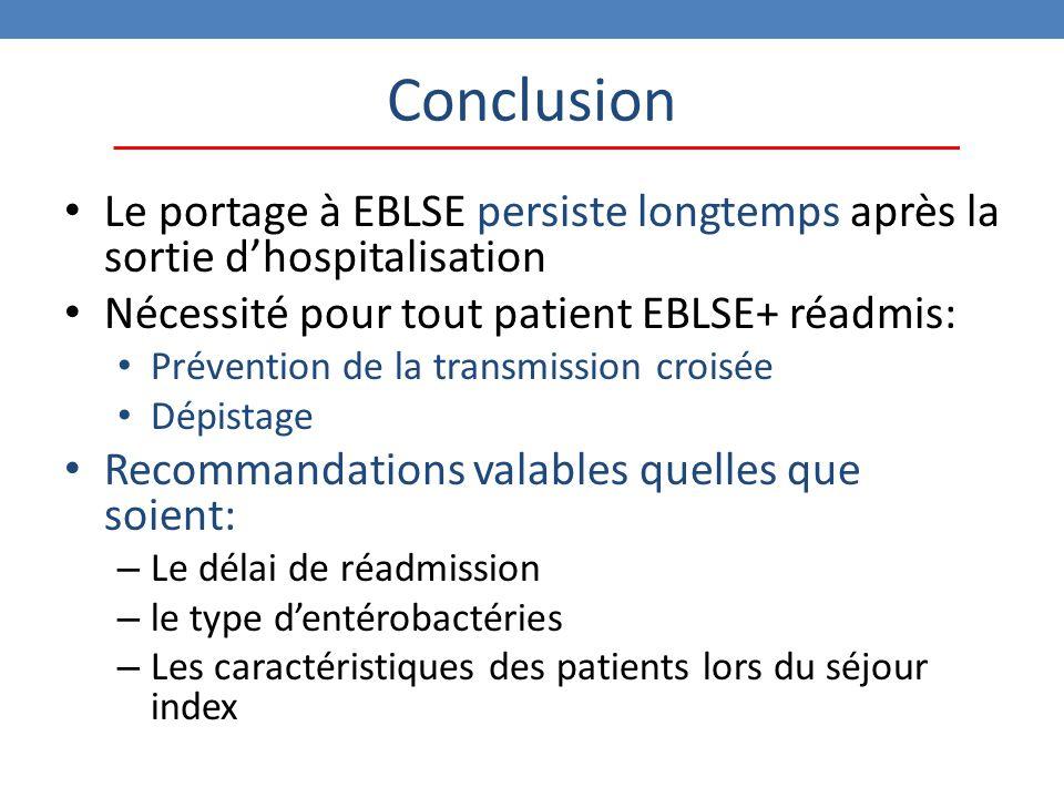 Conclusion Le portage à EBLSE persiste longtemps après la sortie d'hospitalisation. Nécessité pour tout patient EBLSE+ réadmis: