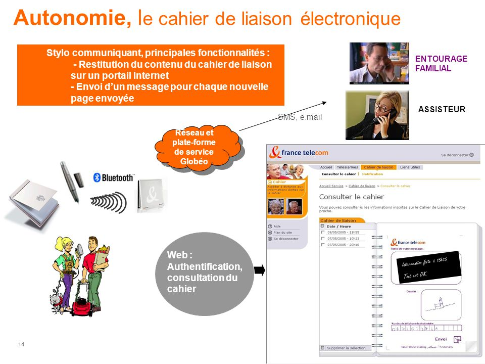 Autonomie, le cahier de liaison électronique