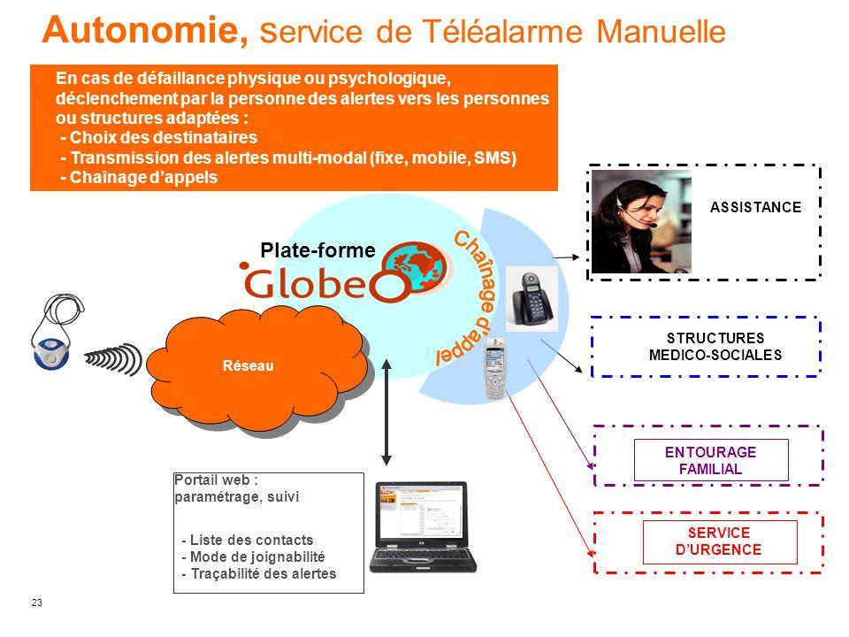 Autonomie, service de Téléalarme Manuelle
