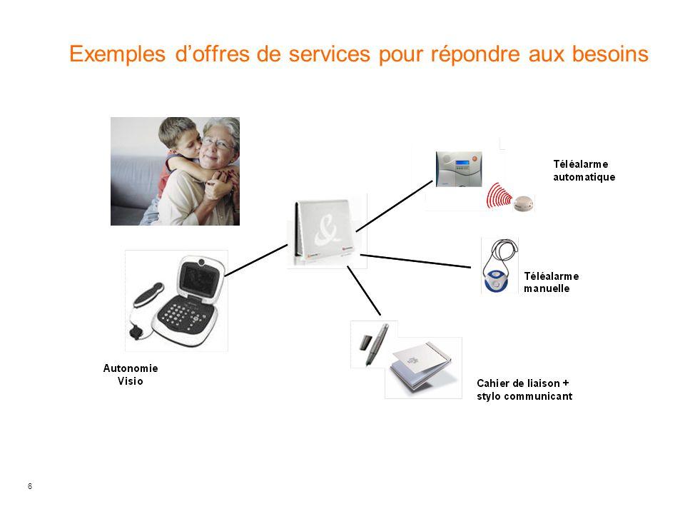 Exemples d'offres de services pour répondre aux besoins