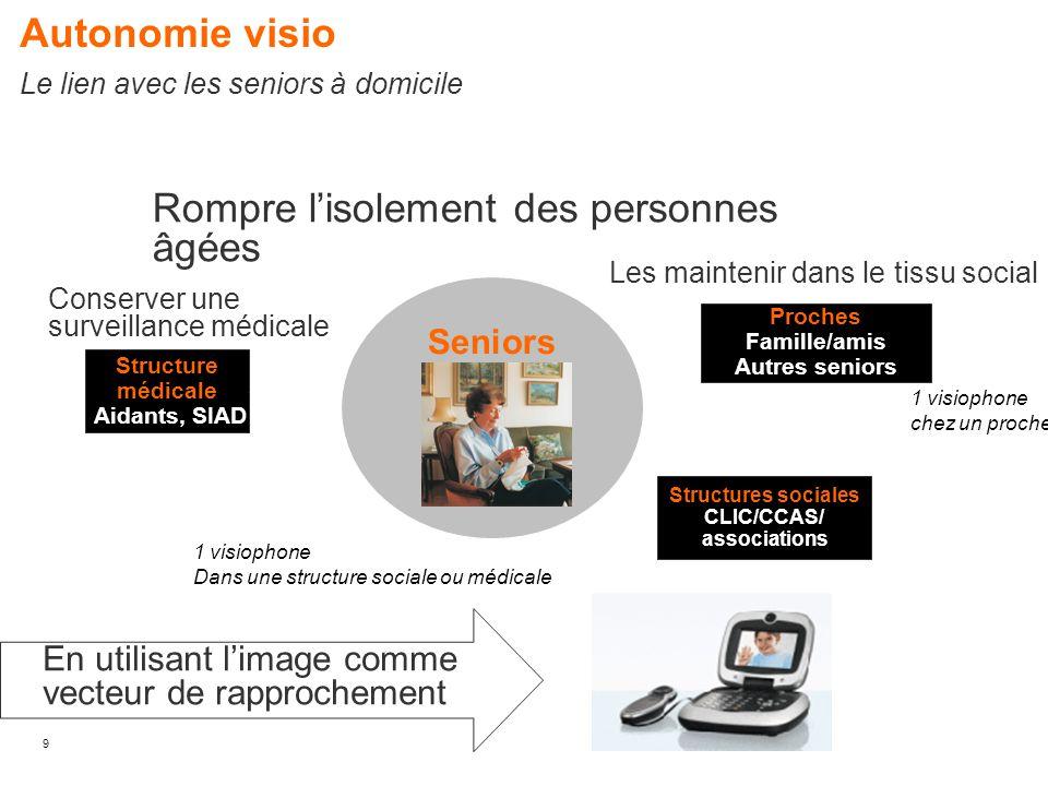 Autonomie visio Le lien avec les seniors à domicile