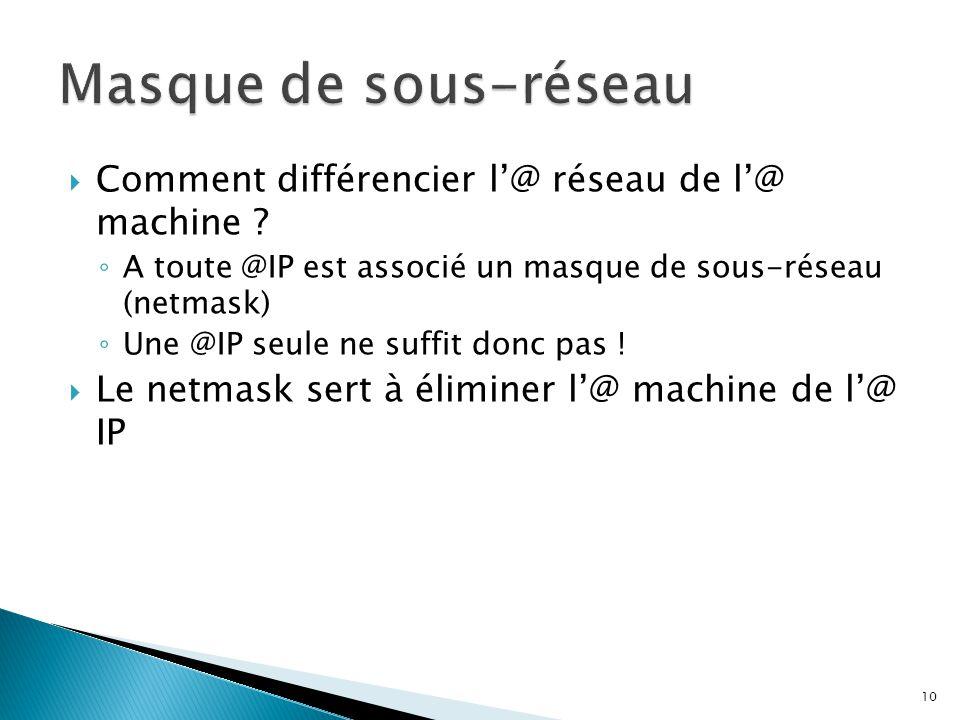 Masque de sous-réseau Comment différencier l'@ réseau de l'@ machine