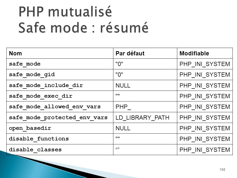 PHP mutualisé Safe mode : résumé