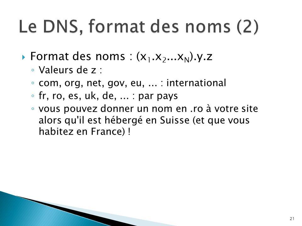 Le DNS, format des noms (2)