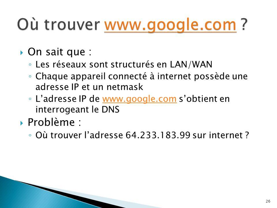 Où trouver www.google.com