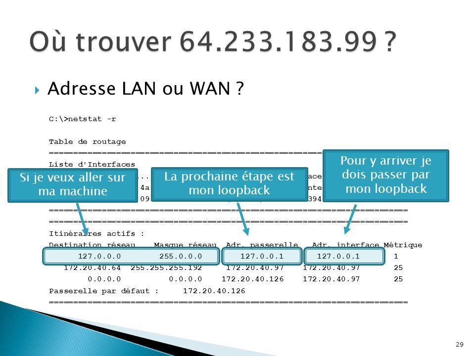 Où trouver 64.233.183.99 Adresse LAN ou WAN
