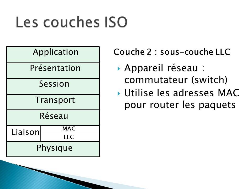 Les couches ISO Appareil réseau : commutateur (switch)
