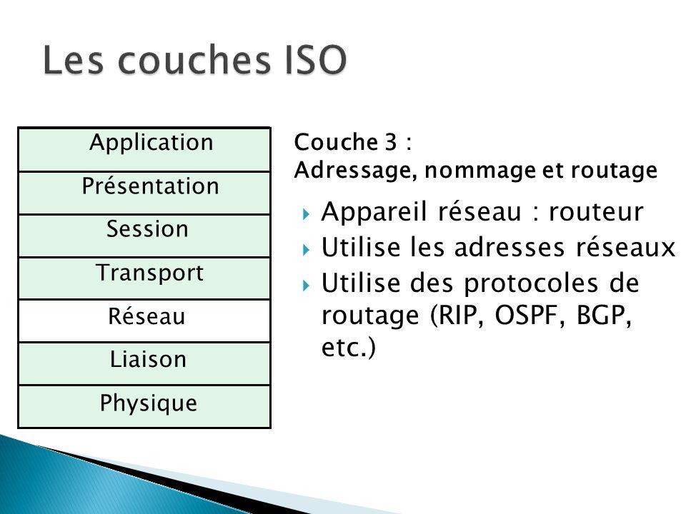 Les couches ISO Appareil réseau : routeur Utilise les adresses réseaux