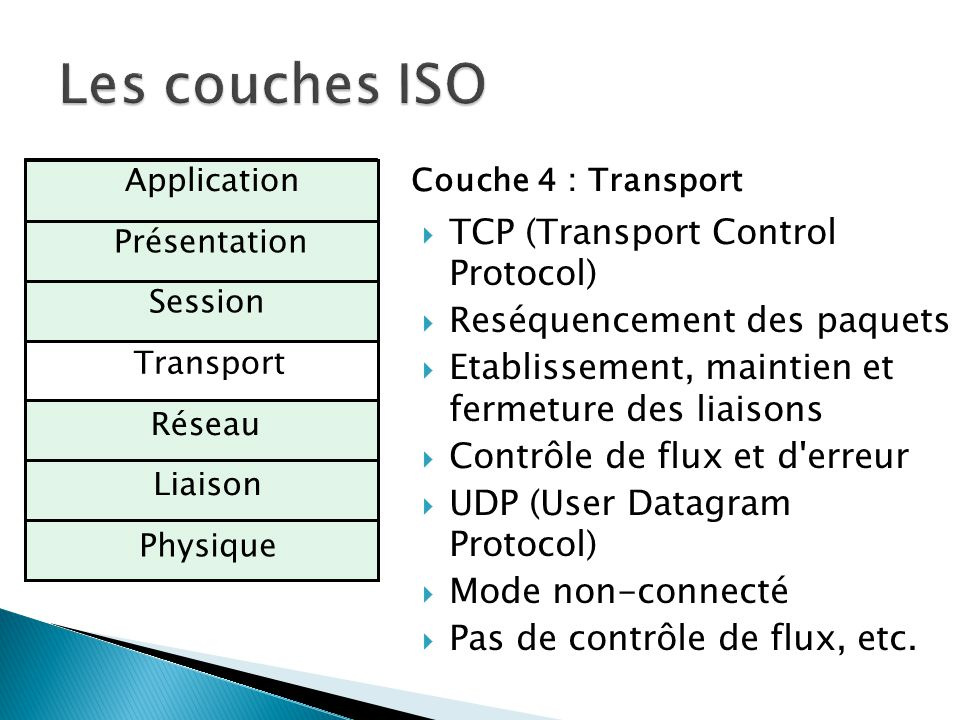 Les couches ISO TCP (Transport Control Protocol)
