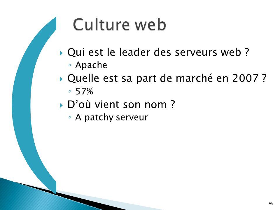 ( Culture web Qui est le leader des serveurs web