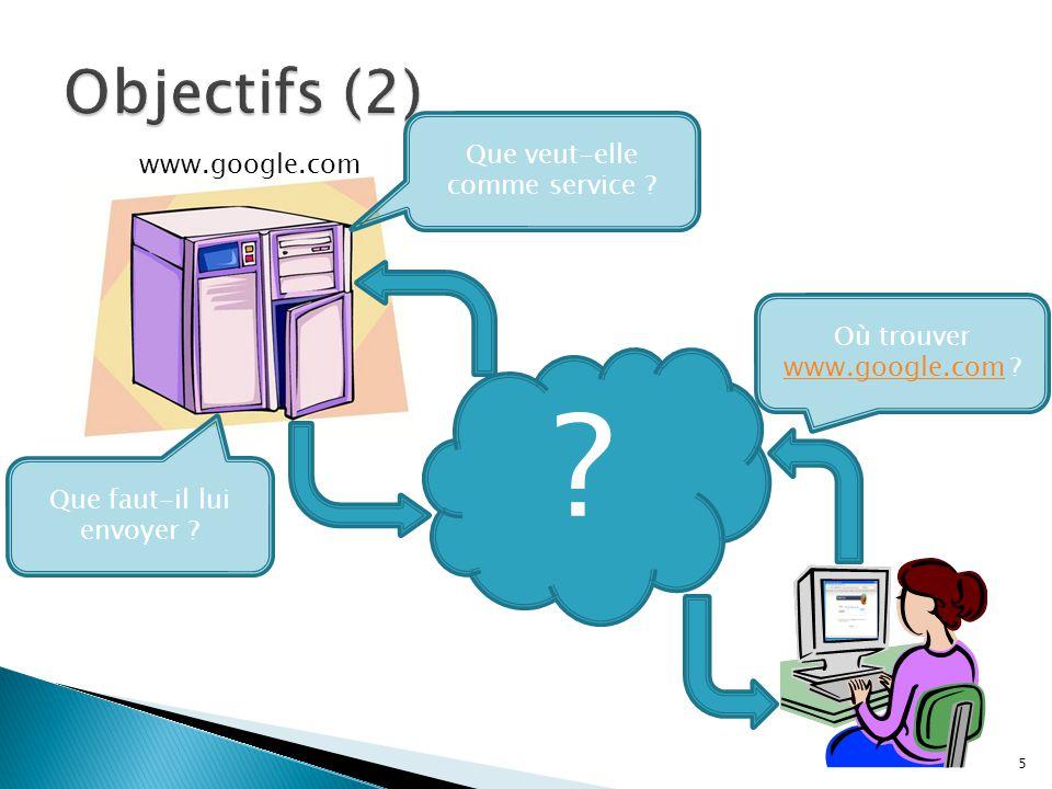 Objectifs (2) Que veut-elle comme service www.google.com