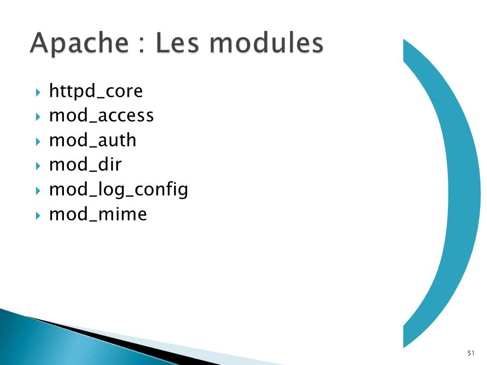 ) Apache : Les modules httpd_core mod_access mod_auth mod_dir