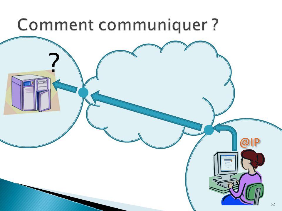 Comment communiquer @IP