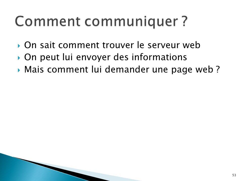 Comment communiquer On sait comment trouver le serveur web