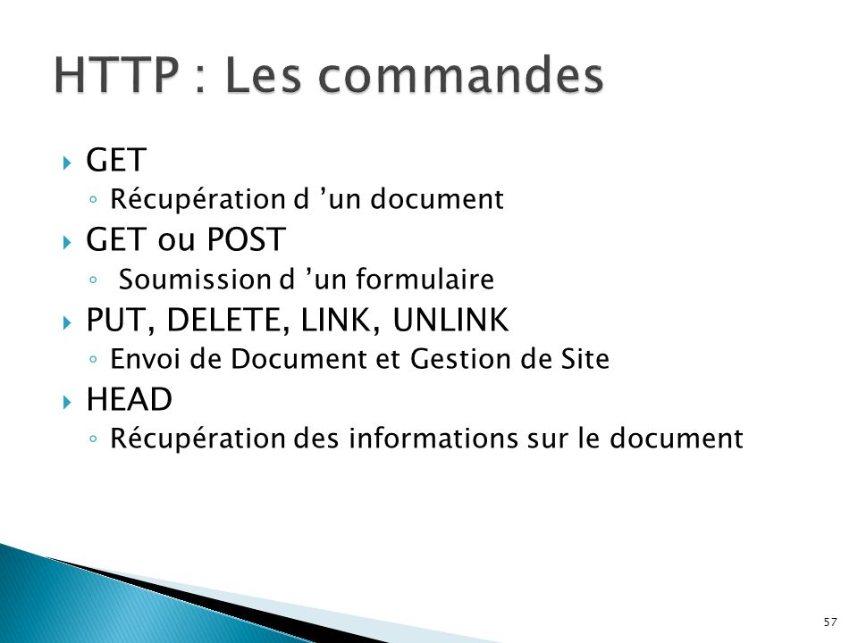 HTTP : Les commandes GET GET ou POST PUT, DELETE, LINK, UNLINK HEAD