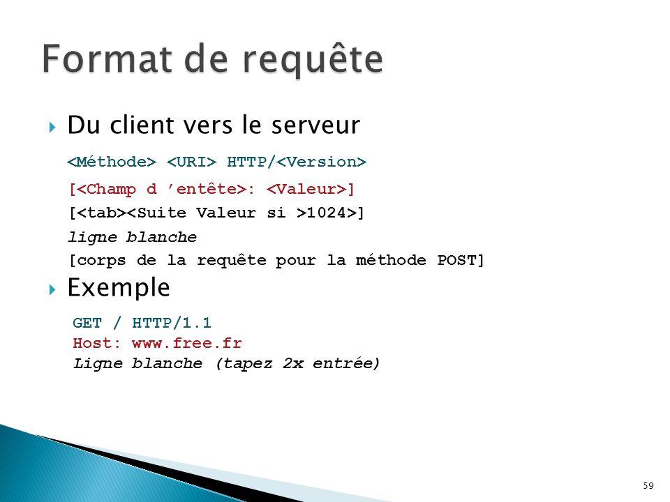 Format de requête Du client vers le serveur