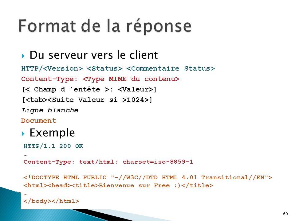Format de la réponse Du serveur vers le client Exemple
