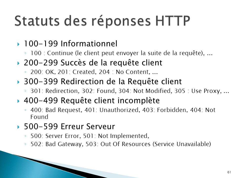 Statuts des réponses HTTP