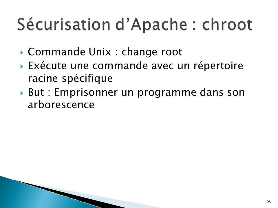 Sécurisation d'Apache : chroot